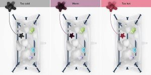 Stokke Portable Baby Bathtub
