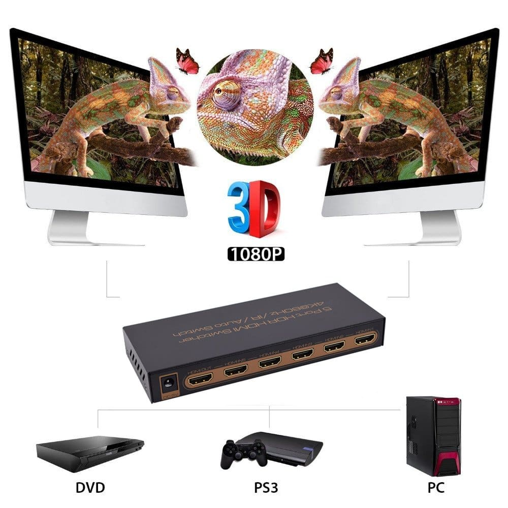 Best HDMI Switches in 2020 Reviews | Buyer's Guide