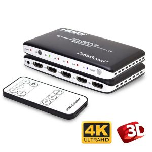 Zettaguard 4K HDMI Switch- Wireless Remote Control