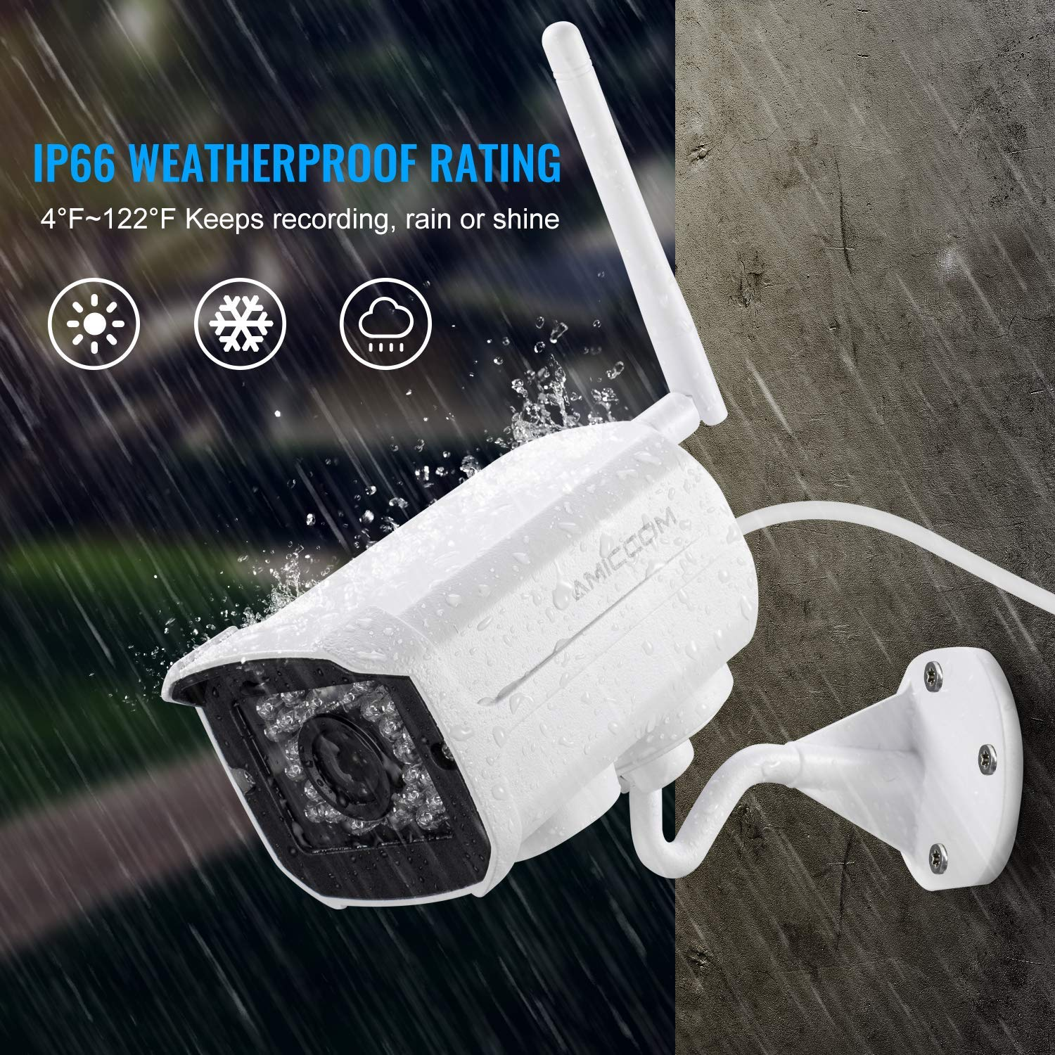 Best Outdoor IP Cameras in 2020 | Reviews & Buying's Guide