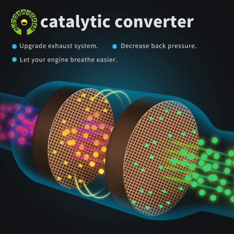 High Flow Catalytic Converters